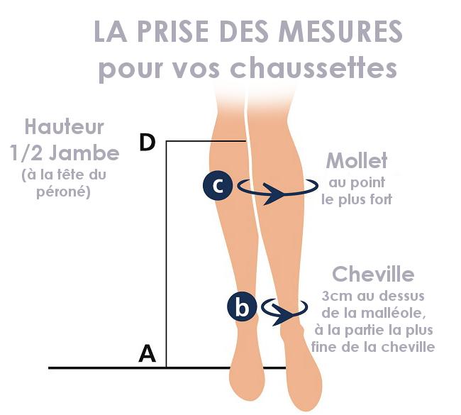 Pris de mesures Chaussette Venoflex Coton Homme
