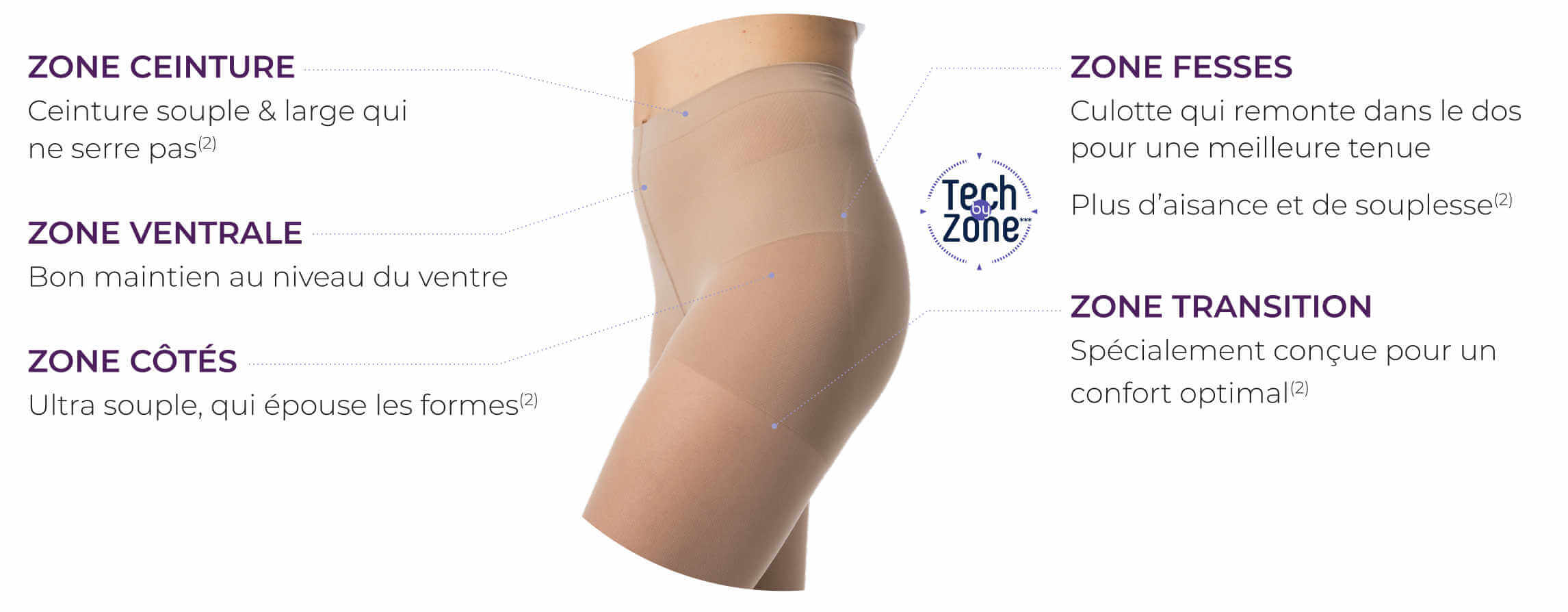 Innovation TechbyZone sur le collant Styles Transparent Sigvaris