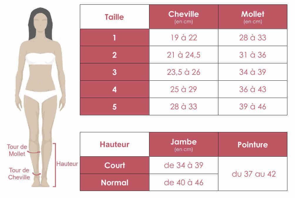 Tableau des tailles Chaussette Juzo Clarance 2